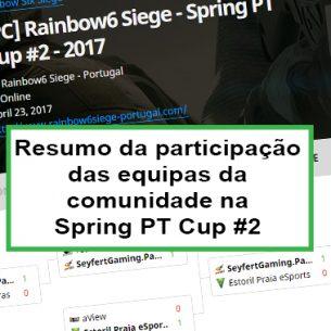 Rainbow6 Siege – 2º lugar na [PC] Spring PT Cup#2